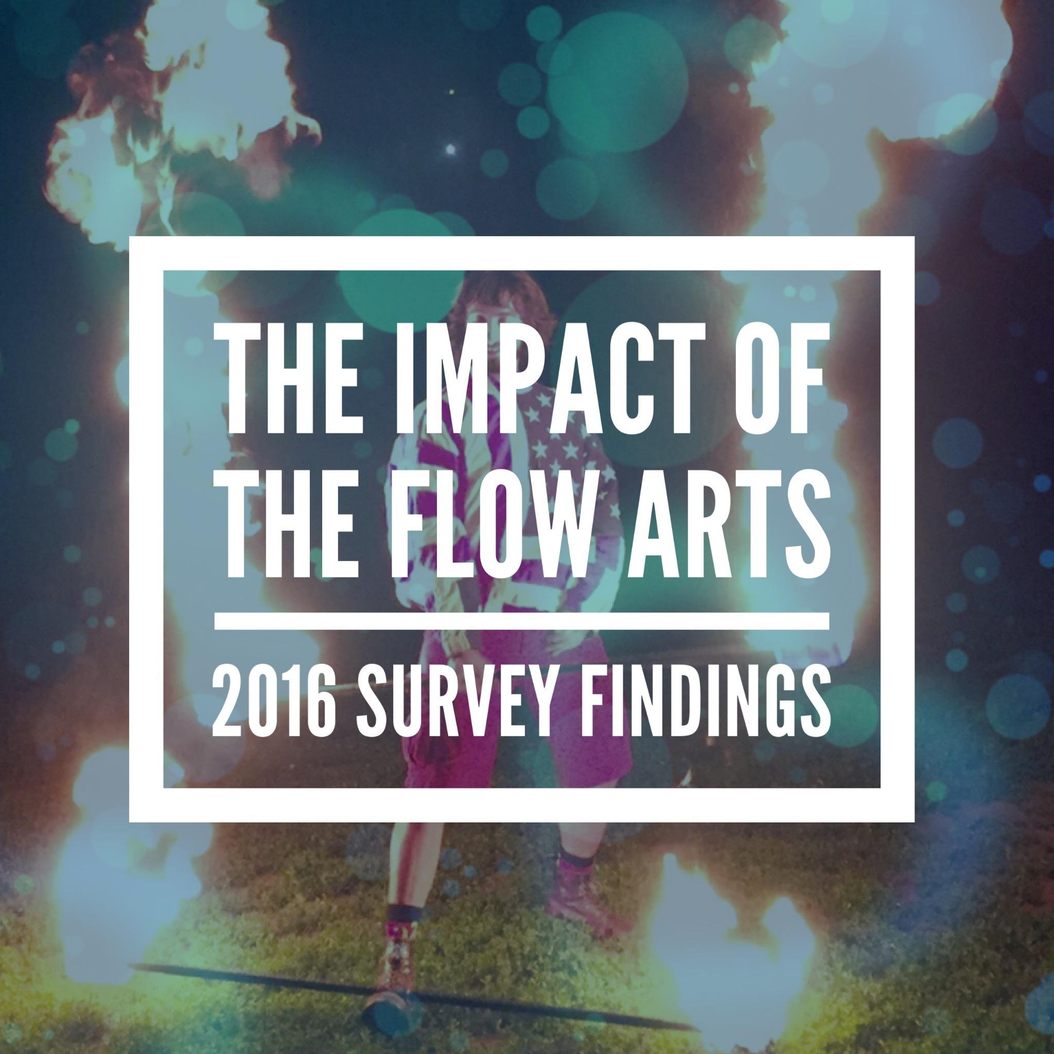 Survey Website Thumbnail